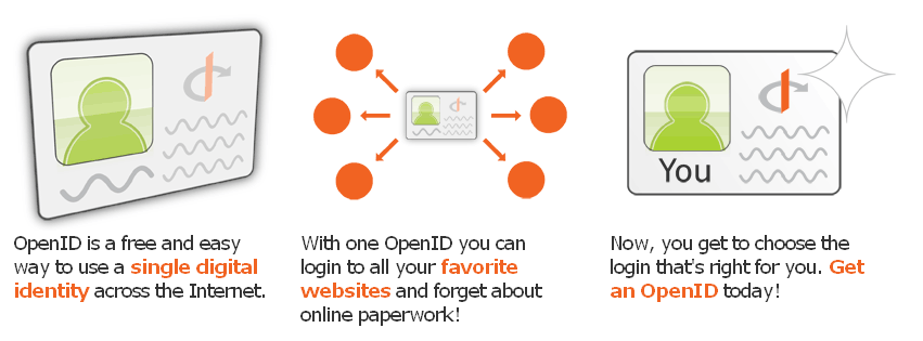 openid.png